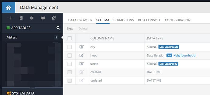 Data Schema - ConsoleDemo - Backendless 2020-07-20 11-37-35