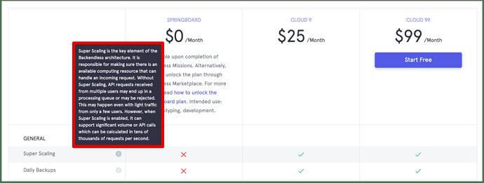 Backendless Cloud Pricing  Low Cost No-Code App Development Platform 2021-09-14 14-43-50