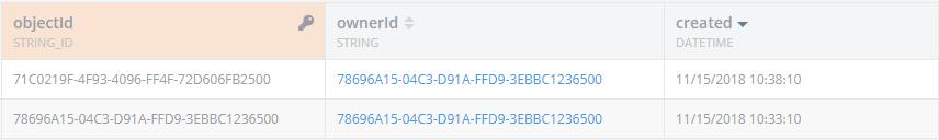 duplicate_ownerID